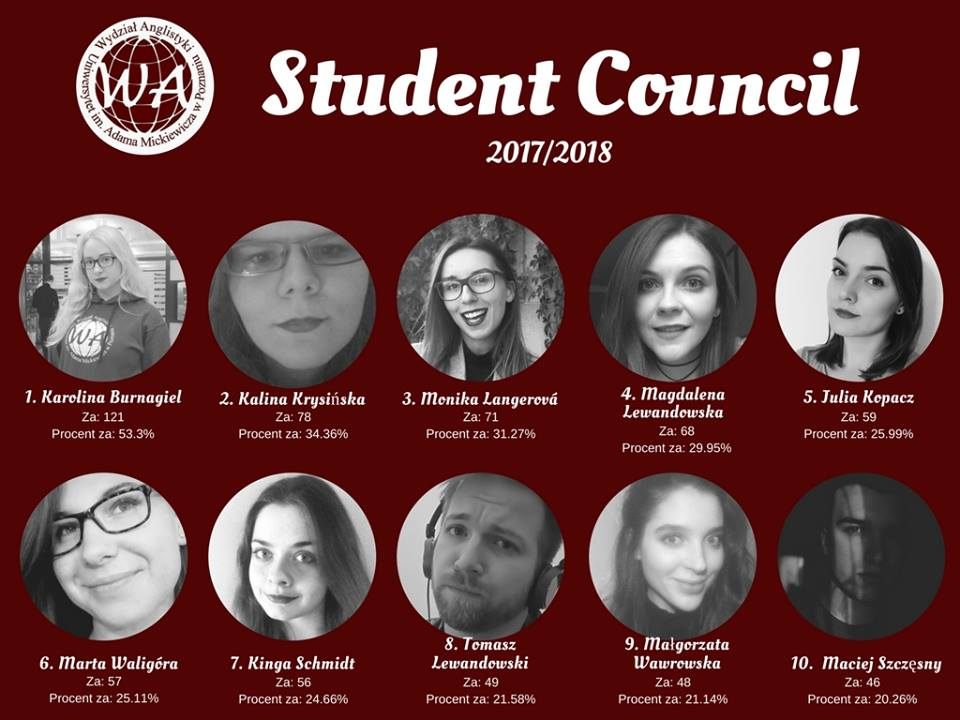 Student Council members - photo